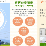 ディップ株式会社、福井県のUIJターン向け求人情報を首都圏の求職者に発信する特設ページを開設