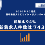 【大激震の21採用#12】2020年10月度新卒系三大ナビサイト・求人レポート 前年比94%・新着求人件数は743件