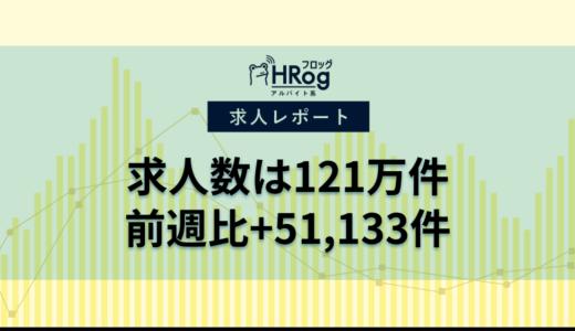 【2020年10月第3週 アルバイト系媒体 求人掲載件数レポート】求人数は121万件、前週比+51,133件