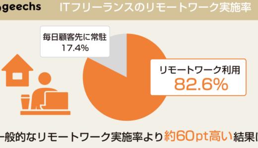 ITフリーランスのリモートワーク実施率は82.6%、ギークス株式会社調査