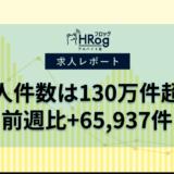 【2020年11月第2週 アルバイト系媒体 求人掲載件数レポート】求人件数は130万件超え、前週比+65,937件