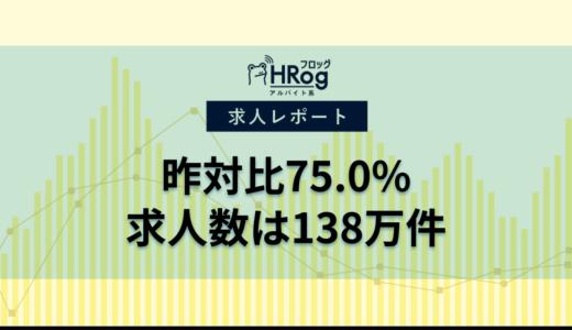 【2020年11月第4週 アルバイト系媒体 求人掲載件数レポート】昨対比75.0%、求人数は138万件