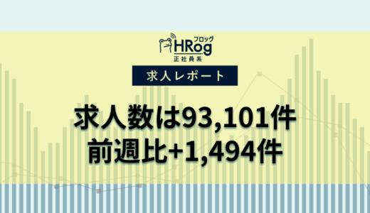【2020年11月第4週 正社員系媒体 求人掲載件数レポート】求人数は93,101件、前週比+1,494件