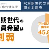 就職氷河期世代「正社員での就職を希望」45.8%、ディップ株式会社調査