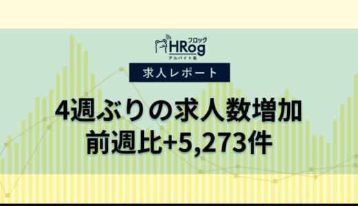 【2021年1月第2週 アルバイト系媒体 求人掲載件数レポート】4週ぶりの求人数増加、前週比+5,273件
