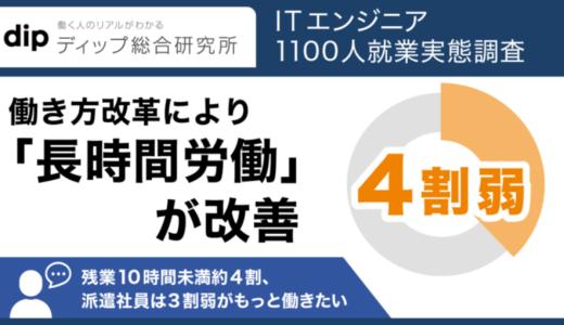 働き方改革によりIT・エンジニアの長時間労働が「改善した」37.2%、ディップ株式会社調査
