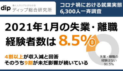 2021年の失業・離職経験「あり」16.6%が回答、ディップ株式会社調査