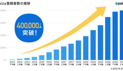 ITエンジニア向け転職・就職・学習プラットフォーム「paiza」登録者数40万人突破