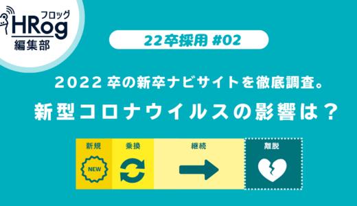 【22採用#02】2022卒の新卒ナビサイトを徹底調査。新型コロナウイルスの影響は?