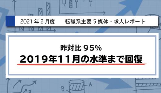 【2021年2月度】転職系主要5媒体・求人レポート 昨対比95%・2019年11月の水準まで回復