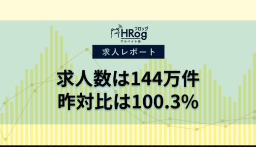 【2021年4月第2週 アルバイト系媒体 求人掲載件数レポート】求人数は144万件、昨対比は100.3%