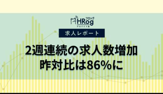 【2021年3月第5週 アルバイト系媒体 求人掲載件数レポート】2週連続の求人数増加、昨対比は86%に
