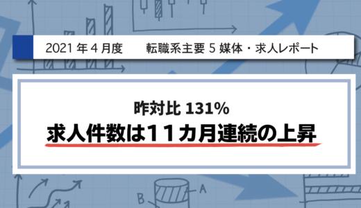 【2021年4月度】転職系主要5媒体・求人レポート 昨対比131%・求人件数は11カ月連続の上昇