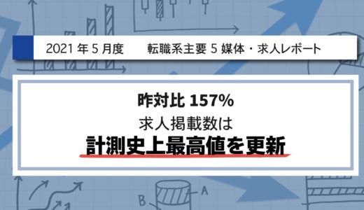 【2021年5月度】転職系主要5媒体・求人レポート 昨対比157%・求人掲載数は計測史上最高値を更新