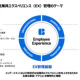 合同会社クアルトリクス、採用プロセスをデザイン・改善する候補者エクスペリエンスソリューションを発表