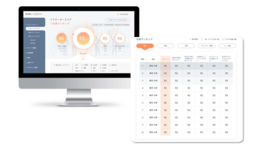 株式会社揚羽、企業に対するブランドイメージを測定するサービス「BiZMiL SURVEY」を提供開始