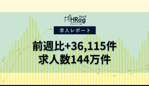 【2021年7月第1週 アルバイト系媒体 求人掲載件数レポート】前週比+36,115件、求人数144万件