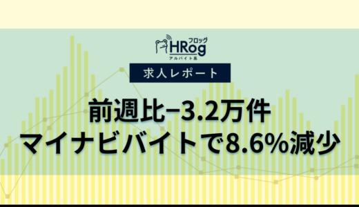 【2021年8月第5週 アルバイト系媒体 求人掲載件数レポート】前週比−3.2万件、マイナビバイトで8.6%減少
