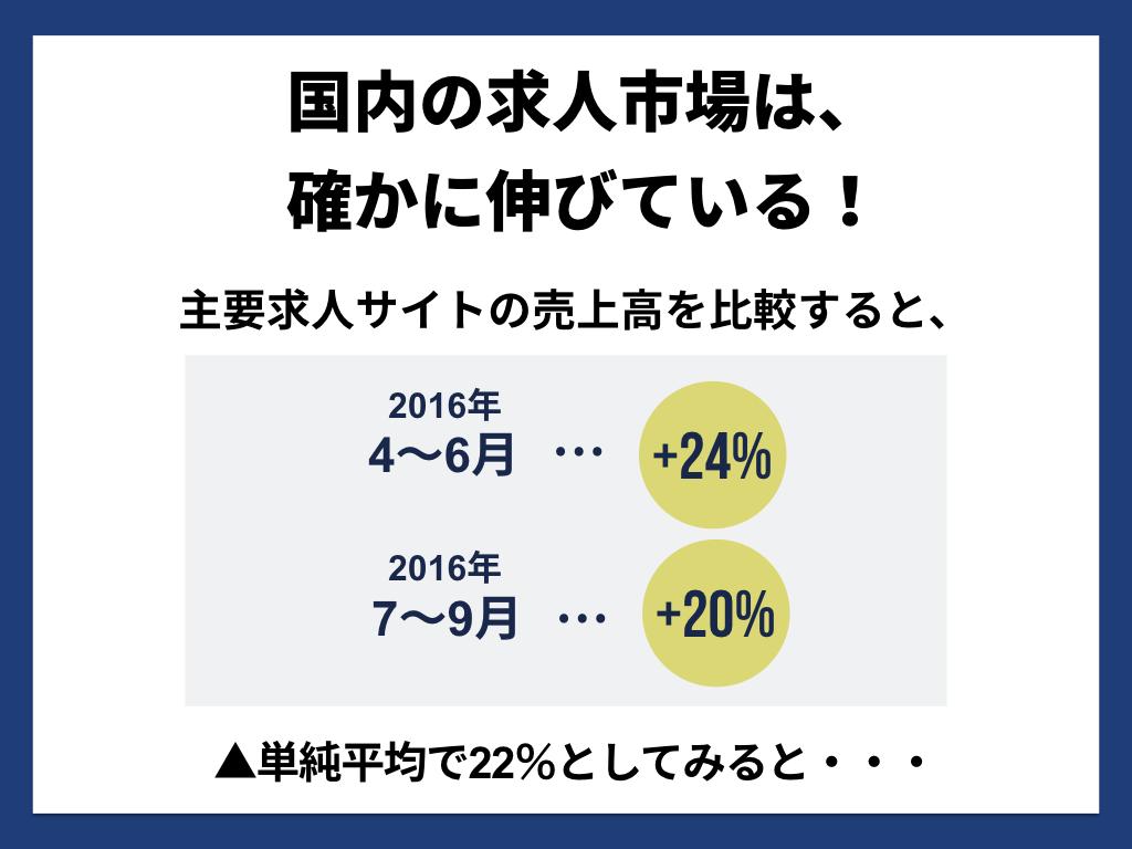 all_エン・ジャパン決算.014