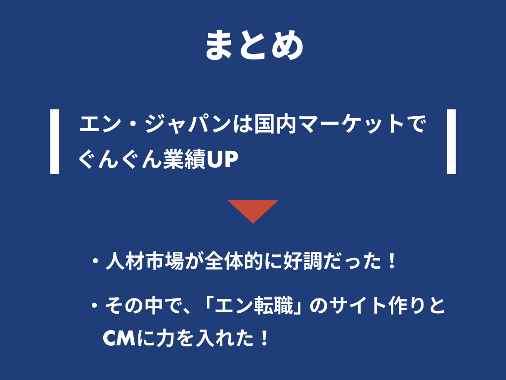 all_エン・ジャパン決算.023