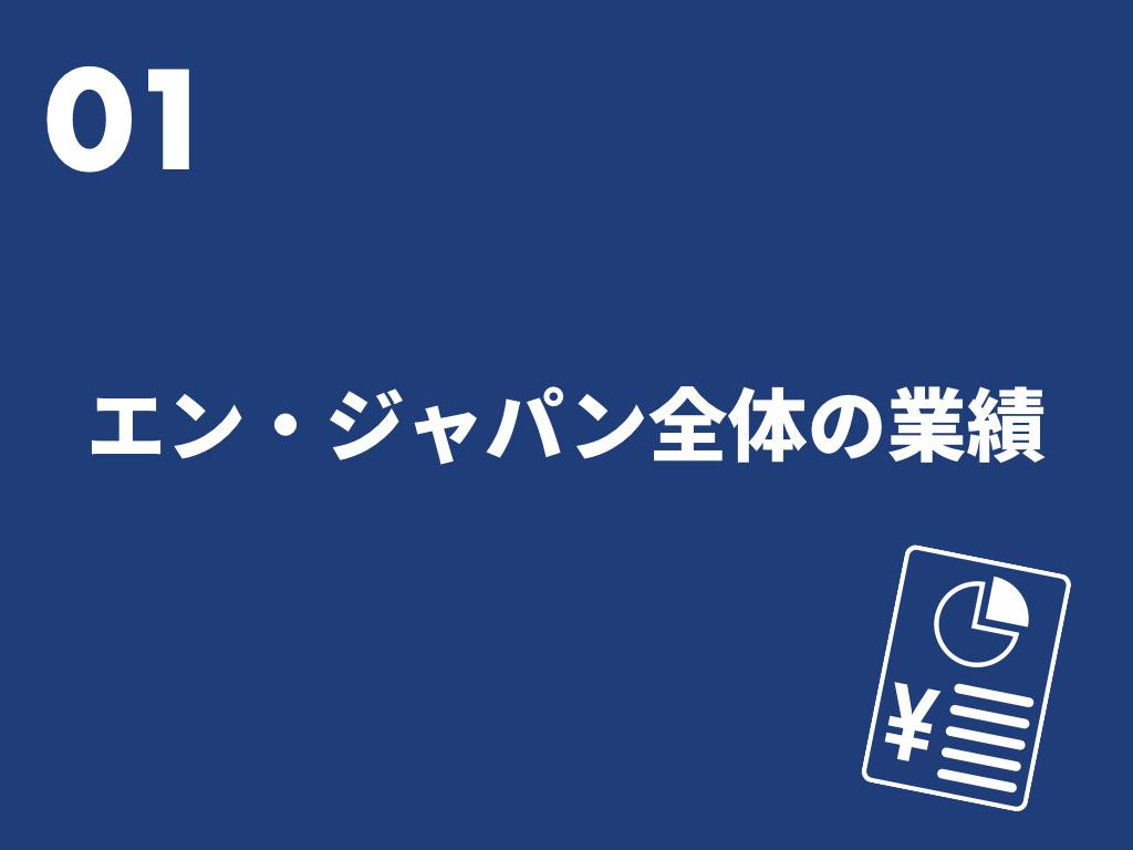 all_エン・ジャパン決算.002