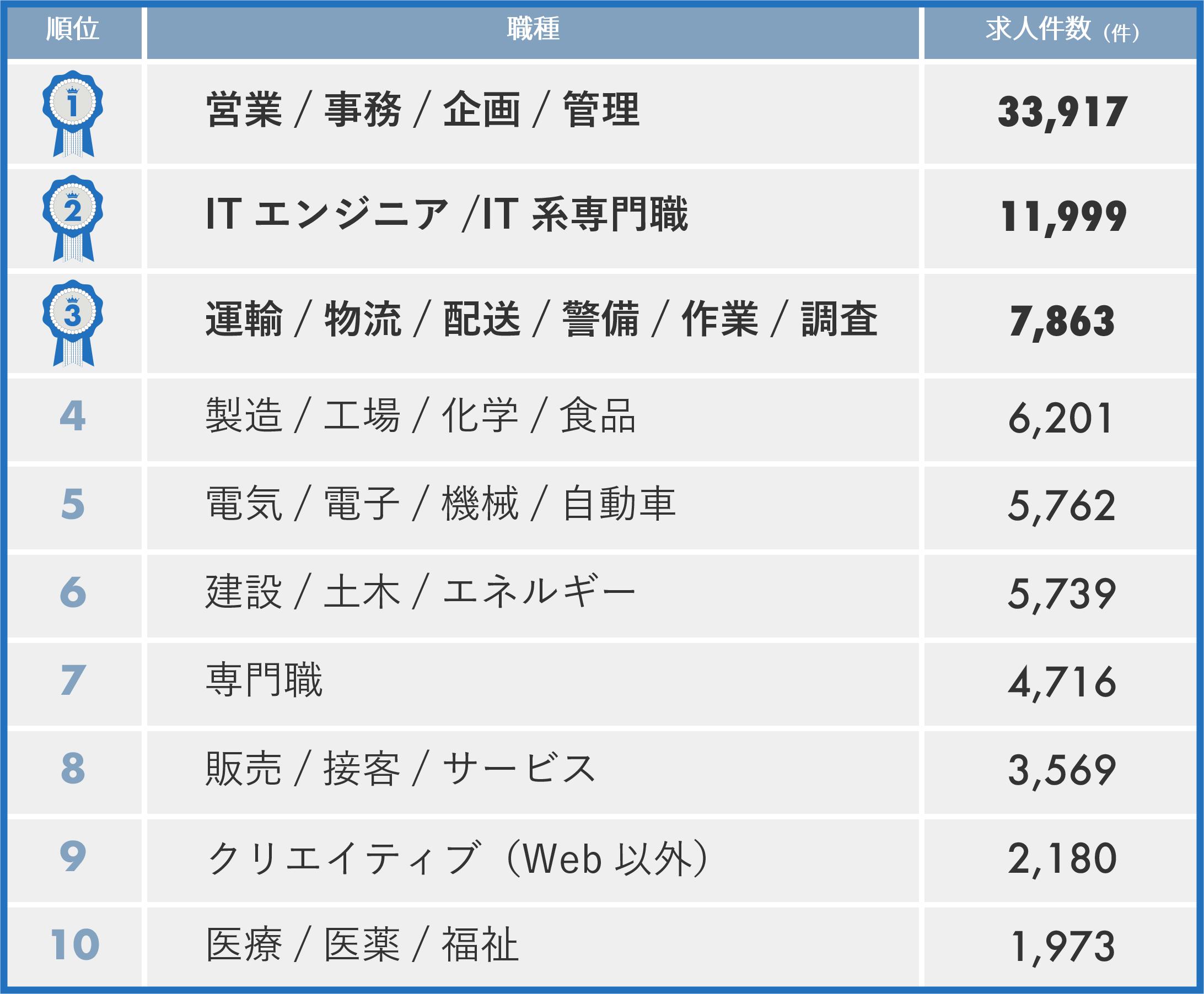 report_02